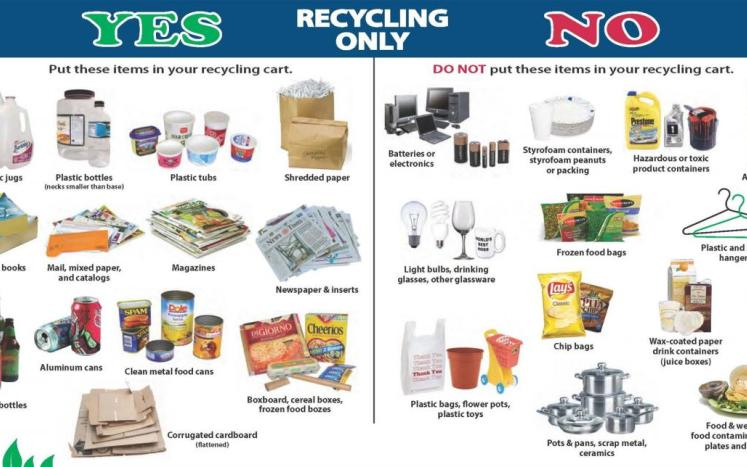 non-recyclable materials